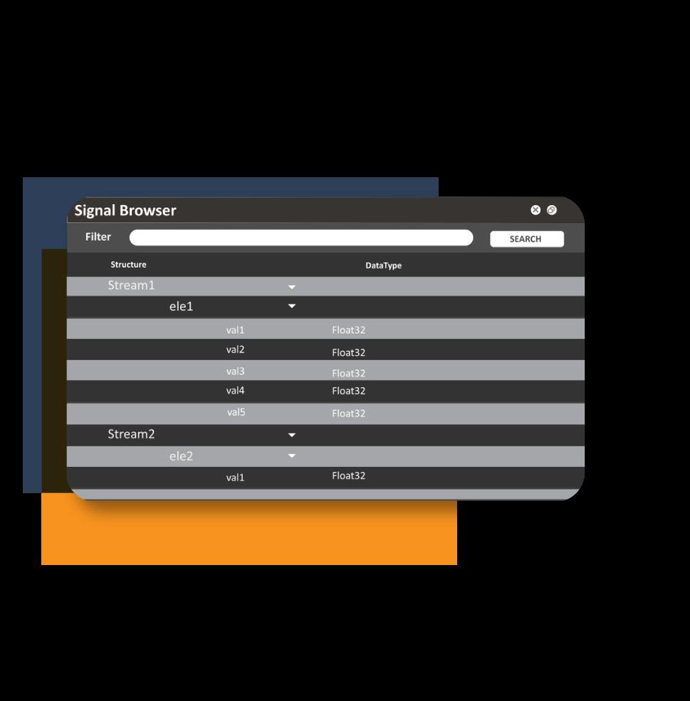 ADTF Sedenius Signal Browser